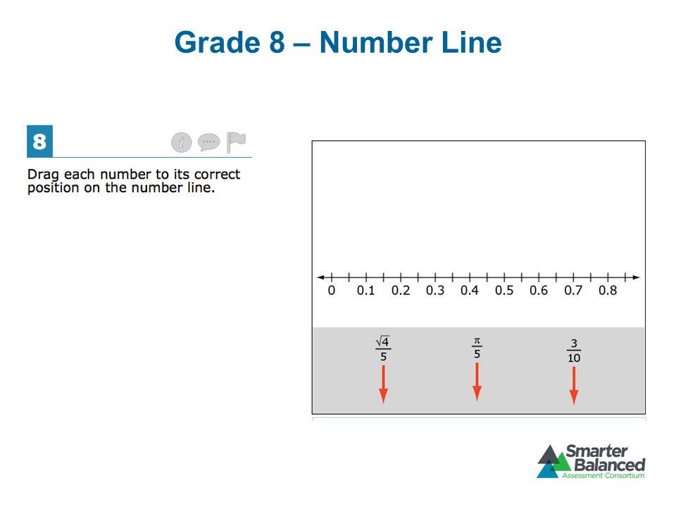 Grade 8 – Number Line
