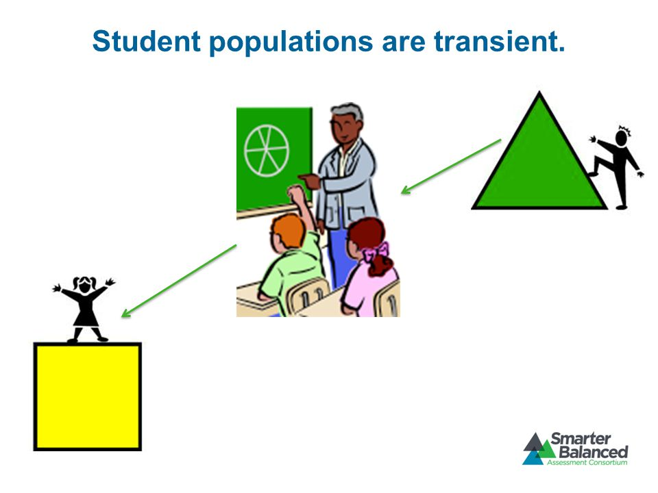 Student populations are transient.