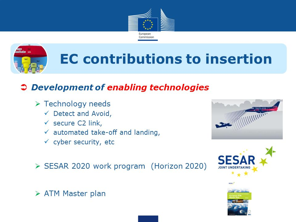 EC contributions to insertion  Development of enabling technologies  Technology needs Detect and Avoid, secure C2 link, automated take-off and landing, cyber security, etc  SESAR 2020 work program (Horizon 2020)  ATM Master plan