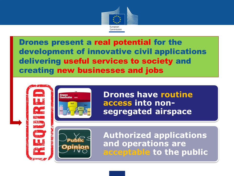 Drones present a real potential for the development of innovative civil applications delivering useful services to society and creating new businesses and jobs Drones have routine access into non- segregated airspace Authorized applications and operations are acceptable to the public