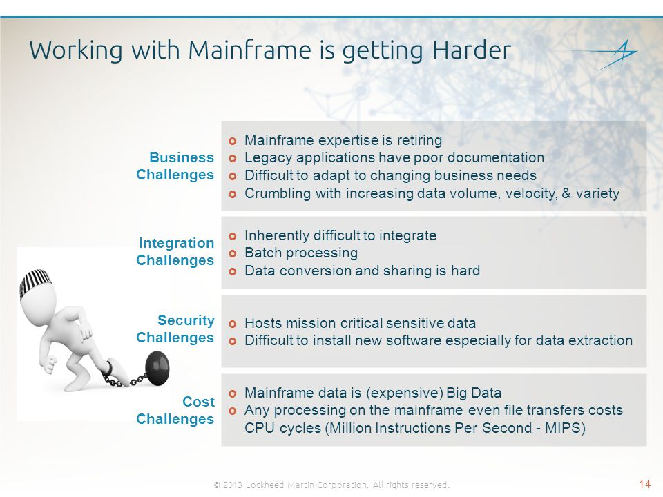Working with Mainframe is getting Harder © 2013 Lockheed Martin Corporation. All rights reserved. 14  Inherently difficult to integrate  Batch proce