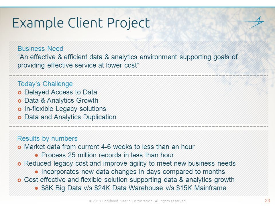 "Example Client Project © 2013 Lockheed Martin Corporation. All rights reserved. 23 Business Need ""An effective & efficient data & analytics environmen"