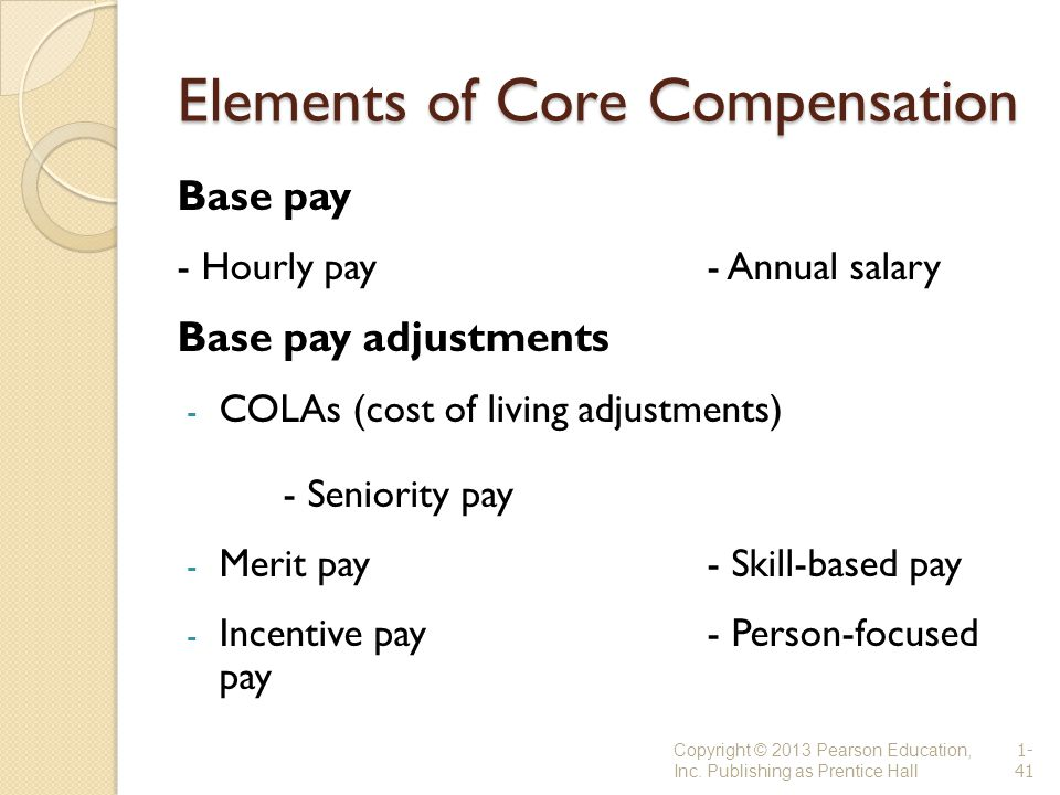 Elements of Core Compensation Base pay - Hourly pay- Annual salary Base pay adjustments - COLAs (cost of living adjustments) - Seniority pay - Merit p