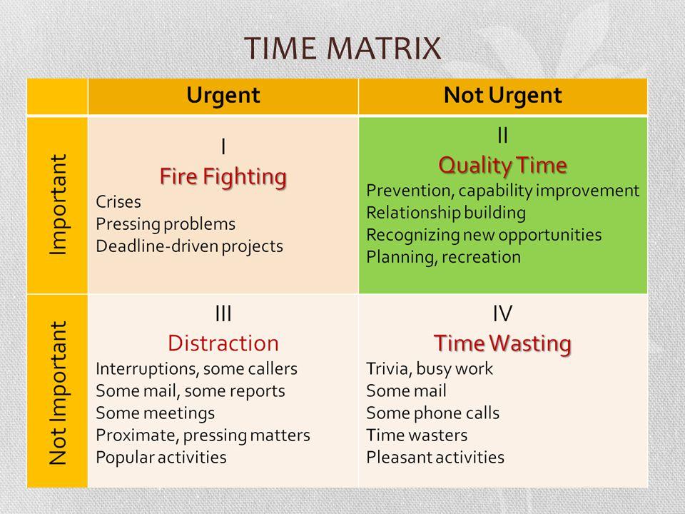 TIME MATRIX