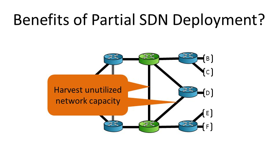 Benefits of Partial SDN Deployment? A B C D E F Harvest unutilized network capacity