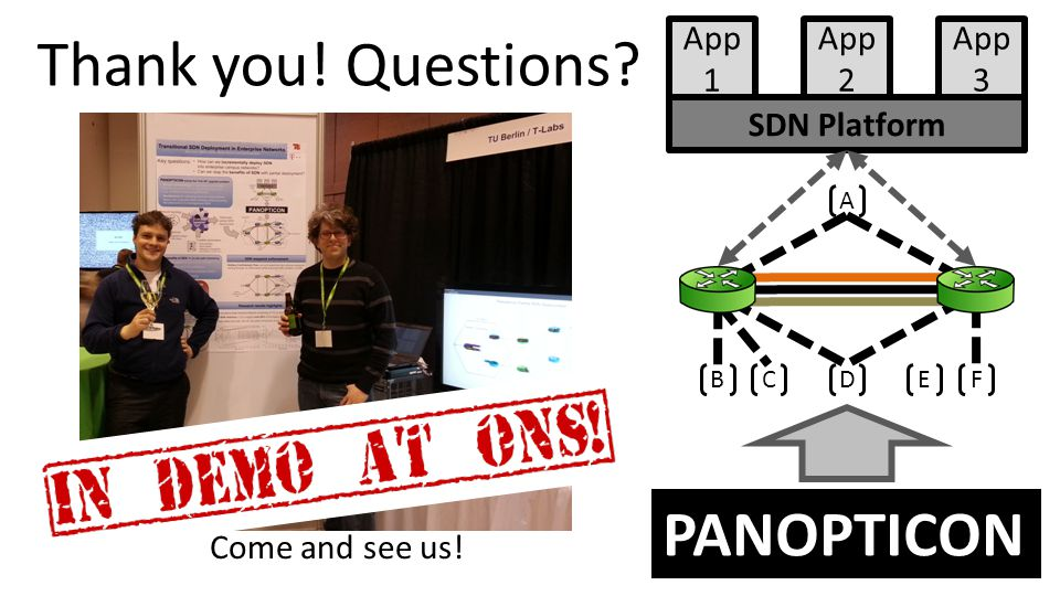 PANOPTICON SDN Platform App 1 App 2 App 3 BCD EF A Thank you! Questions? Come and see us!