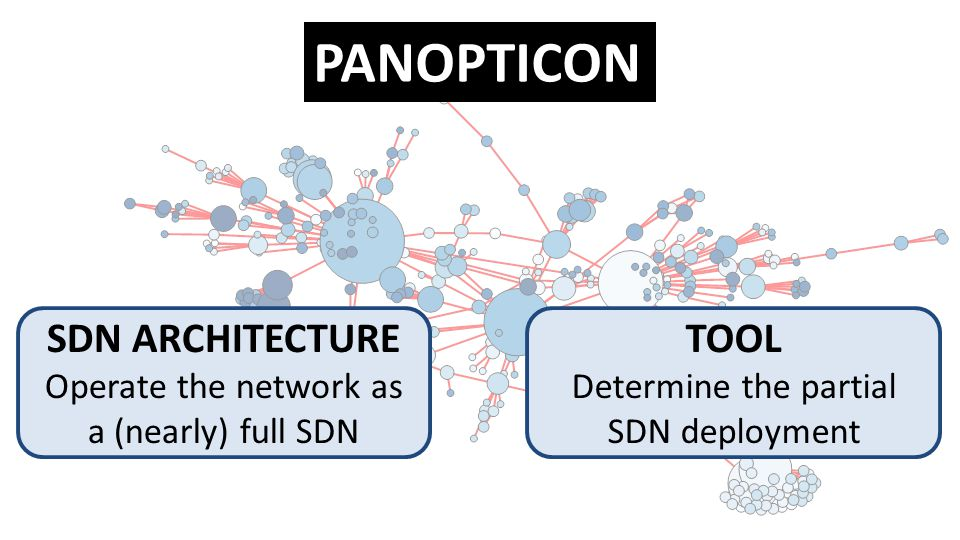 TOOL Determine the partial SDN deployment PANOPTICON SDN ARCHITECTURE Operate the network as a (nearly) full SDN