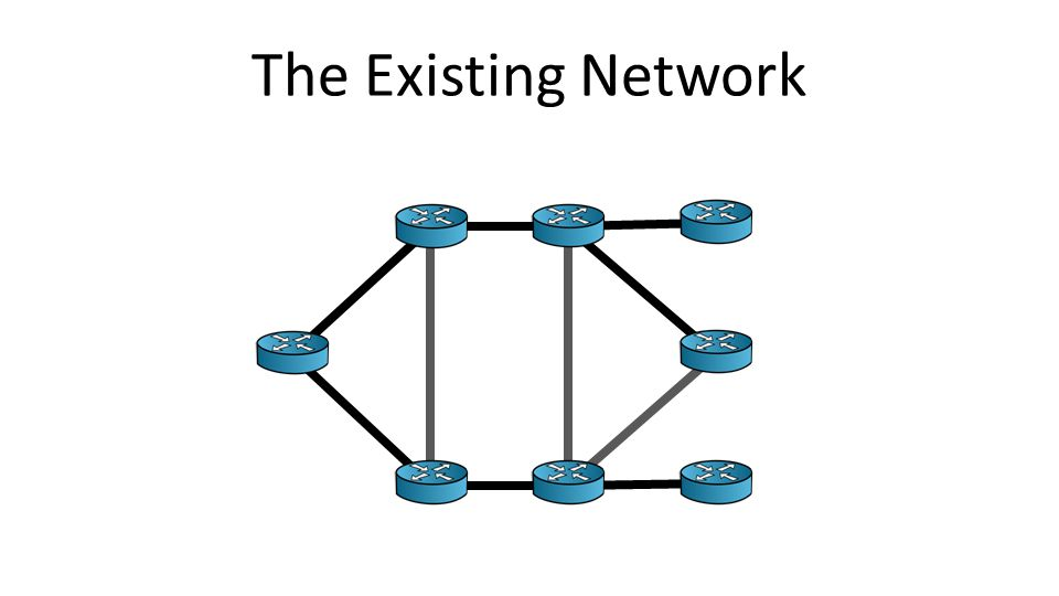The Existing Network