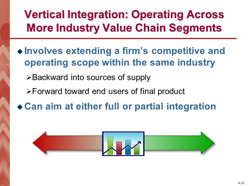 6-23 Vertical Integration: Operating Across More Industry Value Chain Segments  Involves extending a firm's competitive and operating scope within th