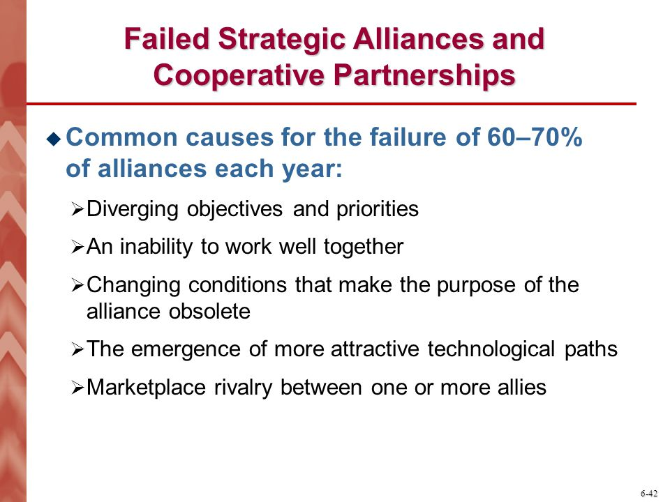 6-42 Failed Strategic Alliances and Cooperative Partnerships  Common causes for the failure of 60–70% of alliances each year:  Diverging objectives and priorities  An inability to work well together  Changing conditions that make the purpose of the alliance obsolete  The emergence of more attractive technological paths  Marketplace rivalry between one or more allies