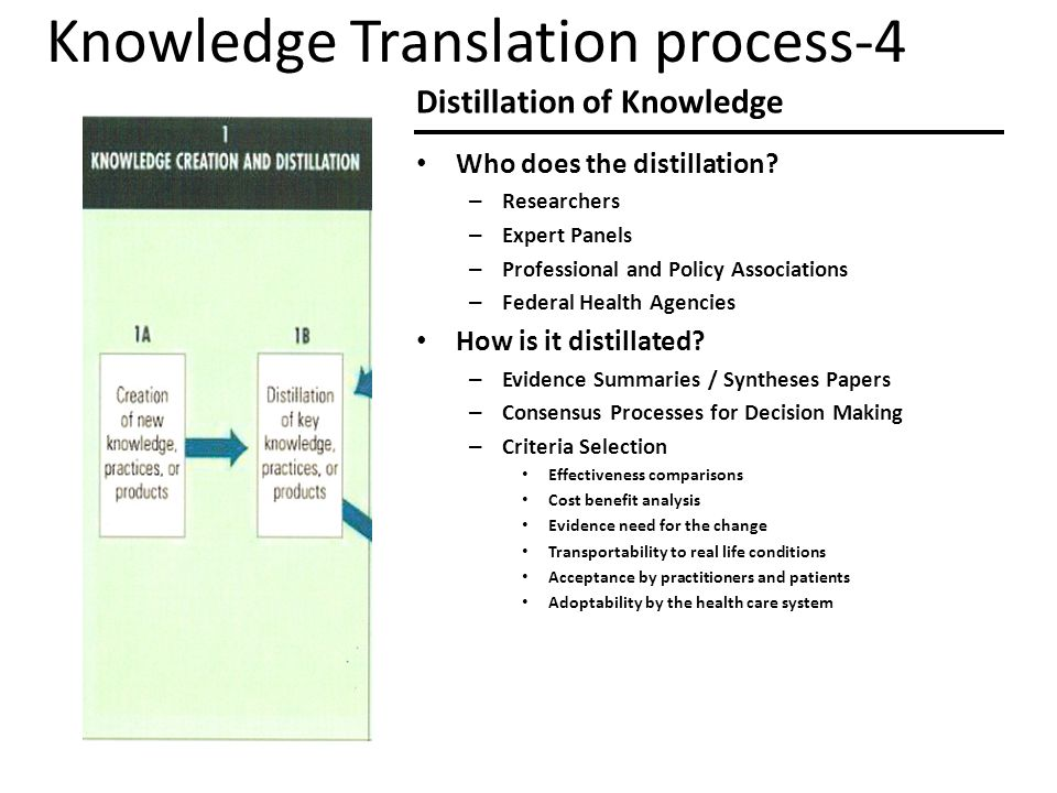 Knowledge Translation process-5 Diffusion and Dissemination Creation of Dissemination Partners Determination of the Targeted Health Professions Diffusion and Dissemination Methods – Academic and professional journals – Professional newsletters – Professional conferences – Professional associations – Websites – Fact sheets – Workshops / Webcasts – Professional continue education presentations