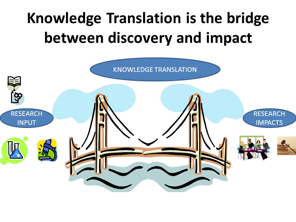 Knowledge Discovery and Application Processes Discovery and Production Ideas Lab/bench science Animal testing Early human Phase1 Middle human Phase 2 RCTs Phase 3 Post marketing Application and Implementation Aware Accepted Applicable Able Acted upon Agreed to Adhered to