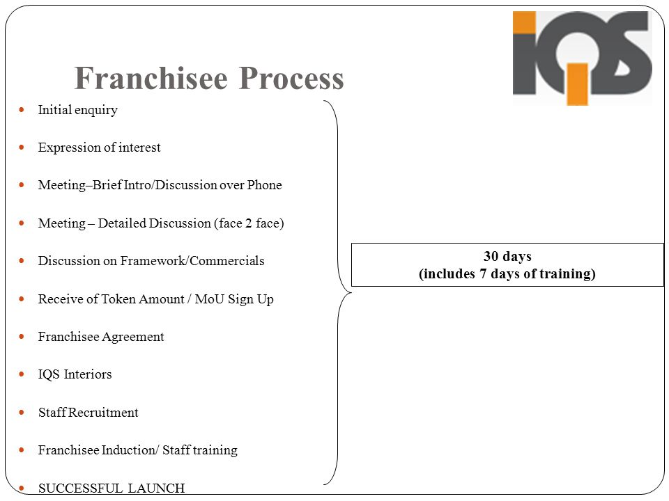 Franchisee Process Initial enquiry Expression of interest Meeting–Brief Intro/Discussion over Phone Meeting – Detailed Discussion (face 2 face) Discussion on Framework/Commercials Receive of Token Amount / MoU Sign Up Franchisee Agreement IQS Interiors Staff Recruitment Franchisee Induction/ Staff training SUCCESSFUL LAUNCH 30 days (includes 7 days of training)