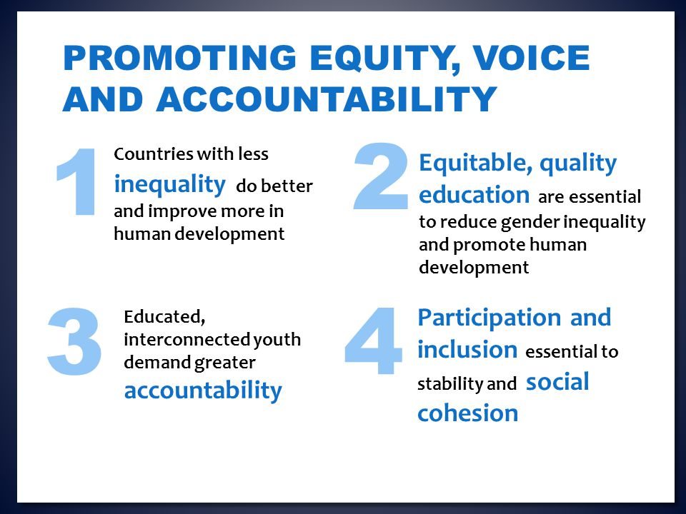 PROMOTING EQUITY, VOICE AND ACCOUNTABILITY Countries with less inequality do better and improve more in human development 1 2 4 Equitable, quality education are essential to reduce gender inequality and promote human development Participation and inclusion essential to stability and social cohesion 3 Educated, interconnected youth demand greater accountability