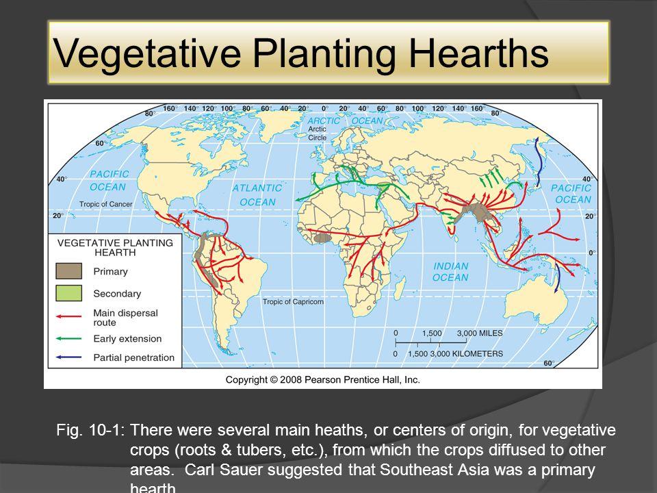 Vegetative Planting Hearths Fig.