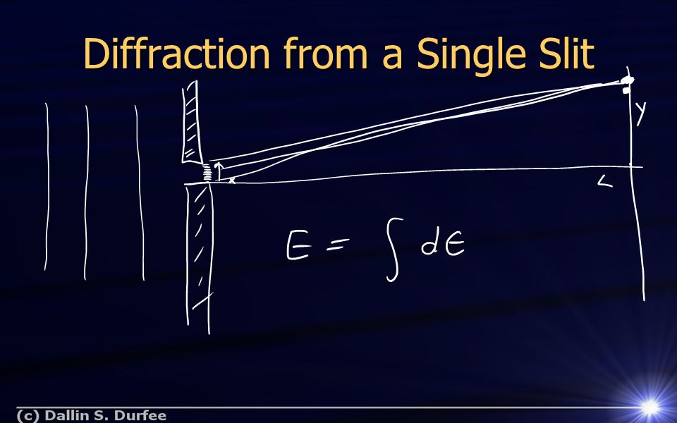Thought Question Consider a single slit diffraction pattern.