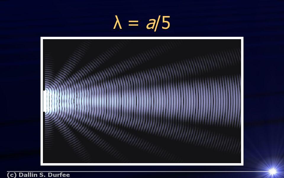 λ = a/5