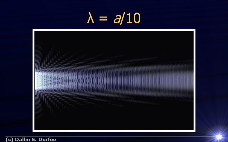 λ = a/10