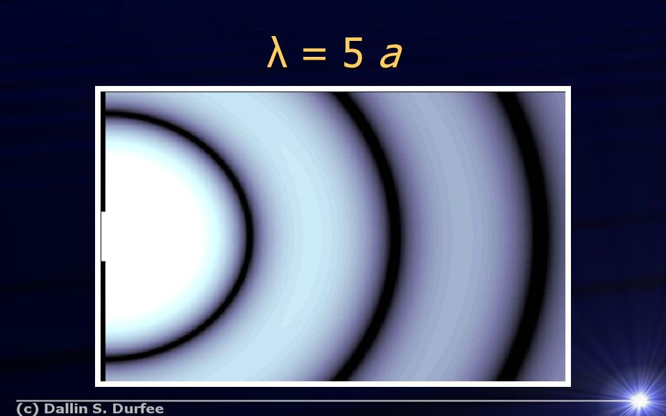 Imaging a Star with a Telescope