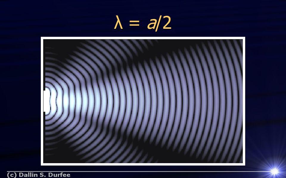 λ = a/2