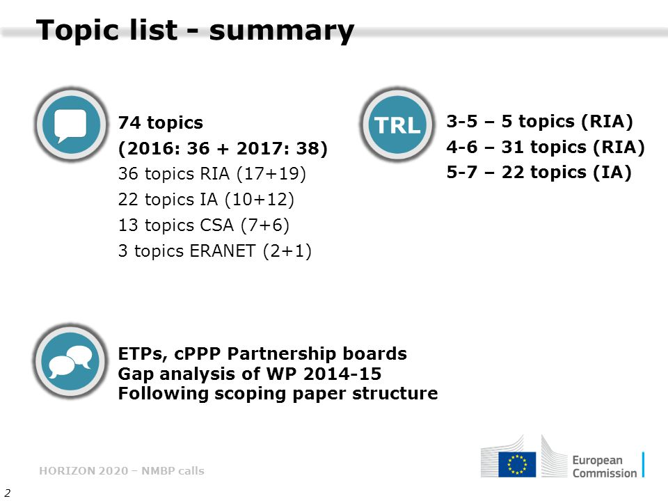 HORIZON 2020 – NMBP calls 2 Topic list - summary ETPs, cPPP Partnership boards Gap analysis of WP 2014-15 Following scoping paper structure  TRL 74 t