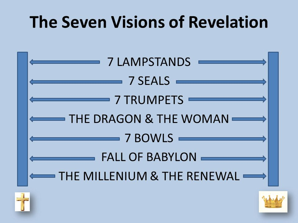 The Seven Visions of Revelation 7 LAMPSTANDS 7 SEALS 7 TRUMPETS THE DRAGON & THE WOMAN 7 BOWLS FALL OF BABYLON THE MILLENIUM & THE RENEWAL