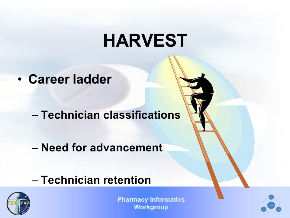 Pharmacy Informatics Workgroup HARVEST Career ladder –Technician classifications –Need for advancement –Technician retention