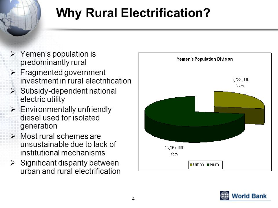 Why Rural Electrification.