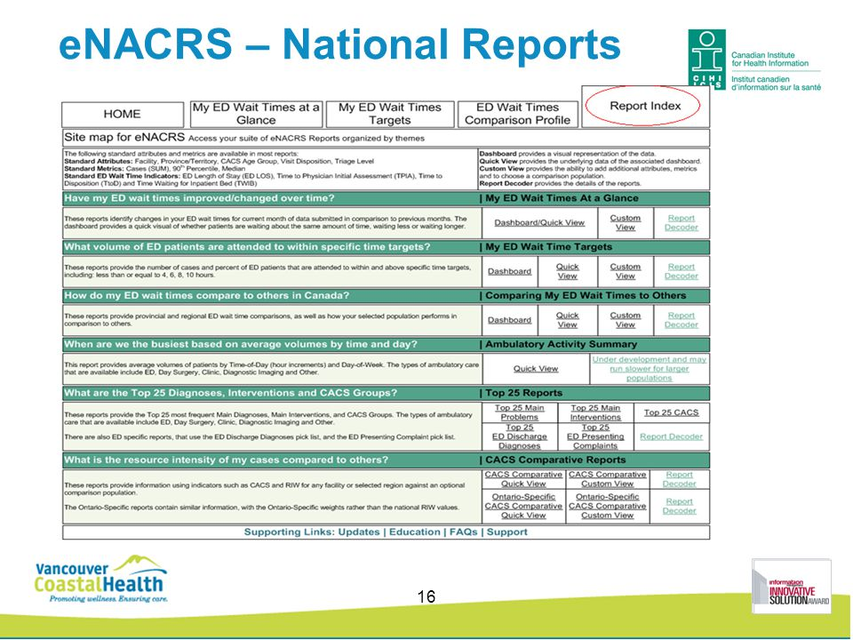 eNACRS – National Reports 16