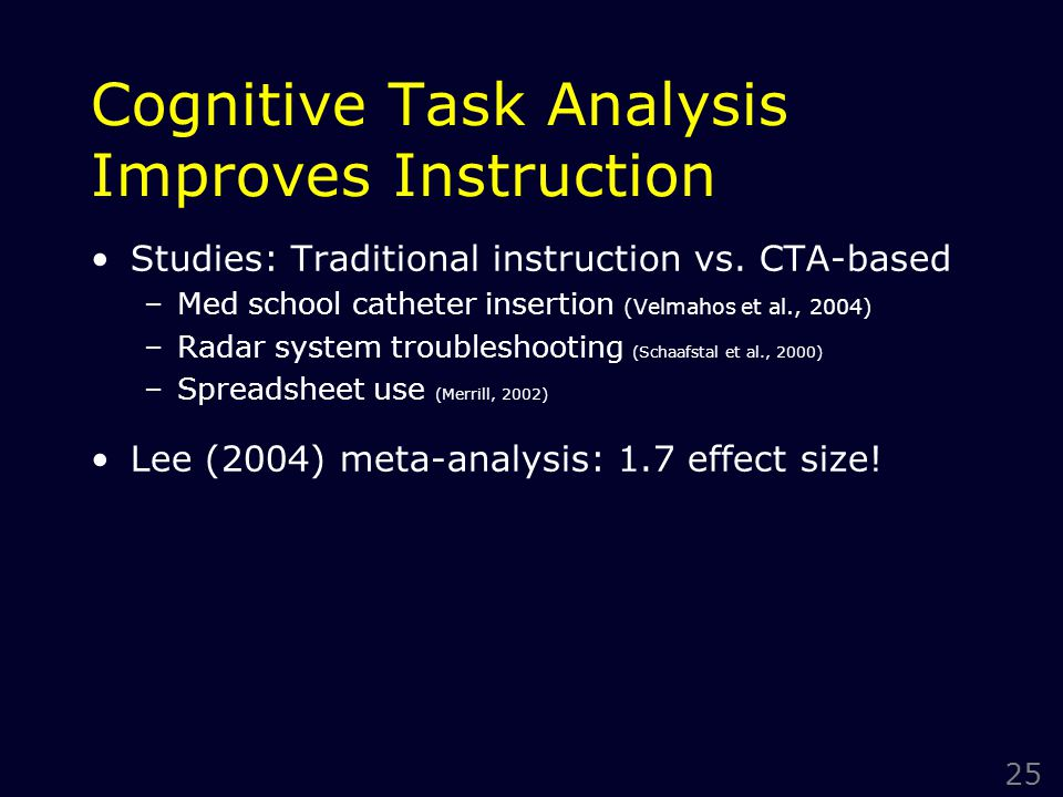 25 Cognitive Task Analysis Improves Instruction Studies: Traditional instruction vs.