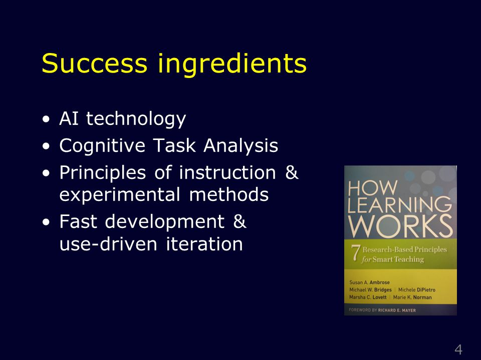 4 Success ingredients AI technology Cognitive Task Analysis Principles of instruction & experimental methods Fast development & use-driven iteration
