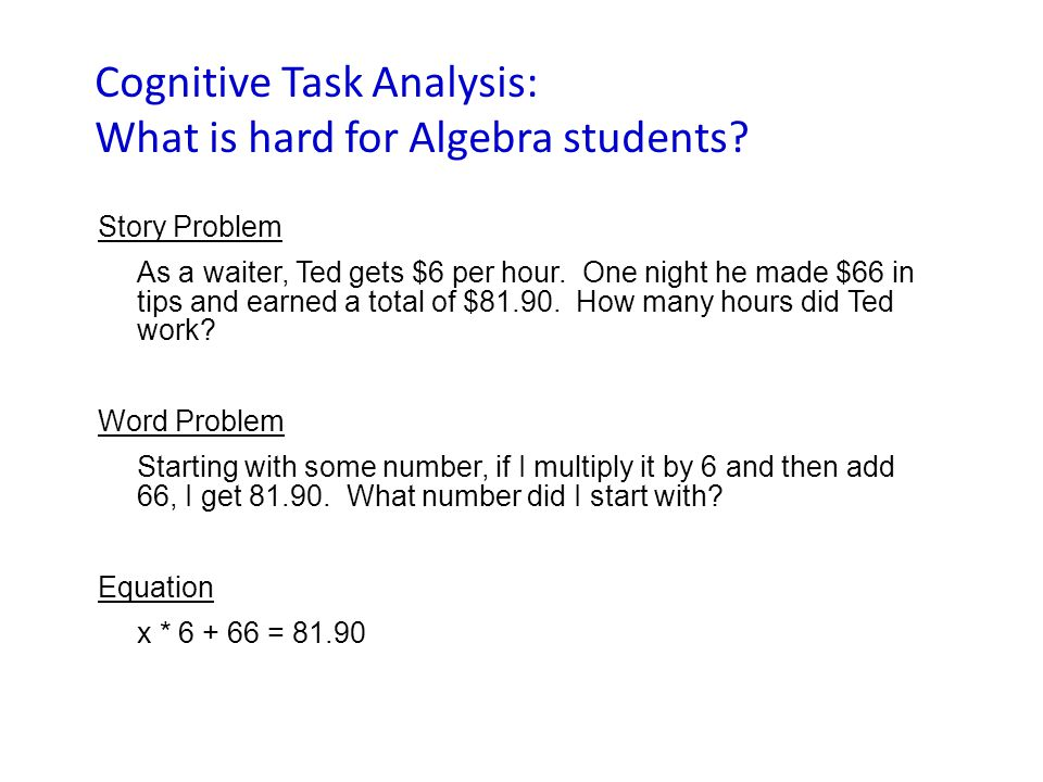 Cognitive Task Analysis: What is hard for Algebra students.