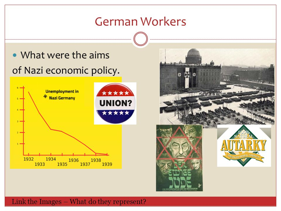 German Workers What were the aims of Nazi economic policy.