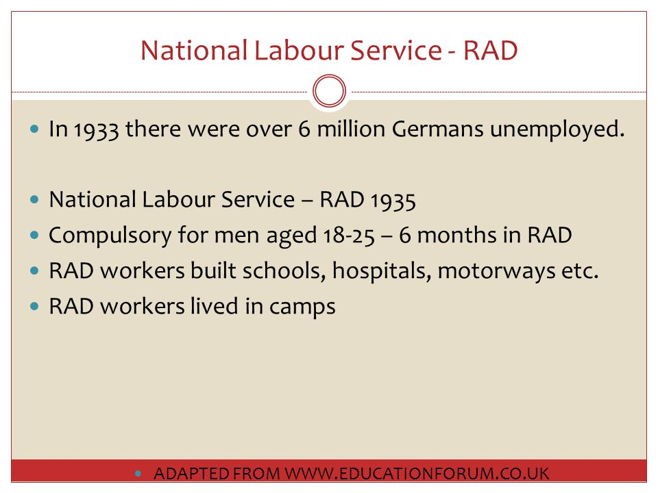 National Labour Service - RAD In 1933 there were over 6 million Germans unemployed.