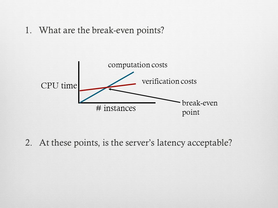 1.What are the break-even points. 2.At these points, is the server's latency acceptable.