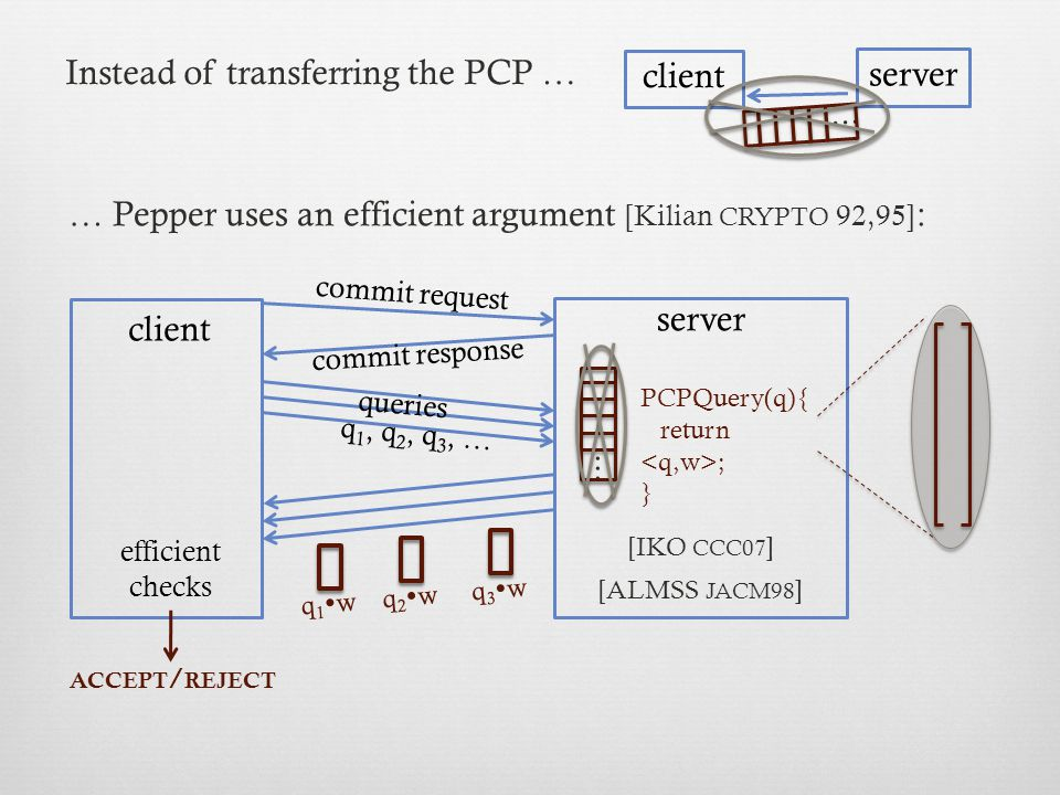 w server We (mostly) eliminate the server's PCP-based overhead.