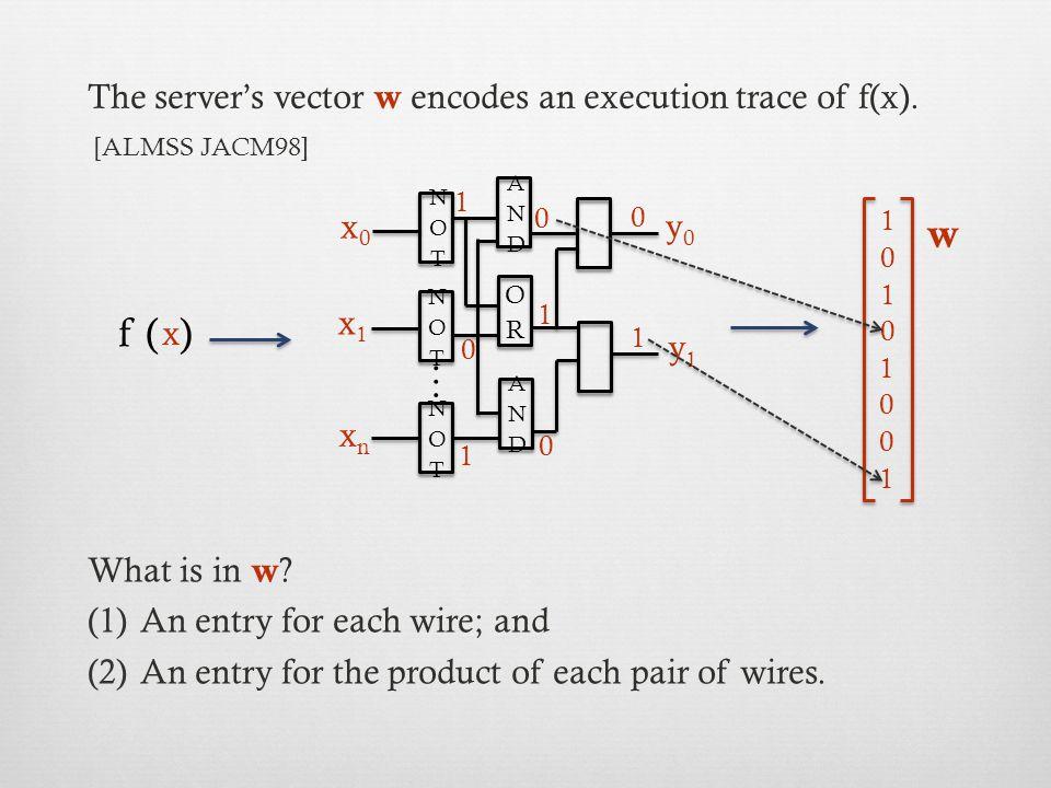 |w|=|Z| 2 PCP verifier This resolves a conjecture of Ishai et al.