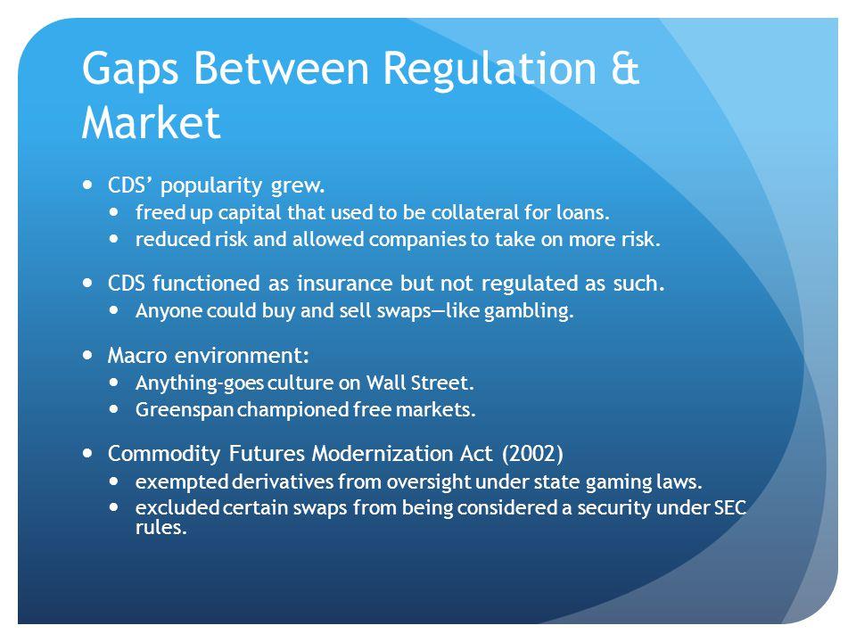 Gaps Between Regulation & Market CDS' popularity grew.
