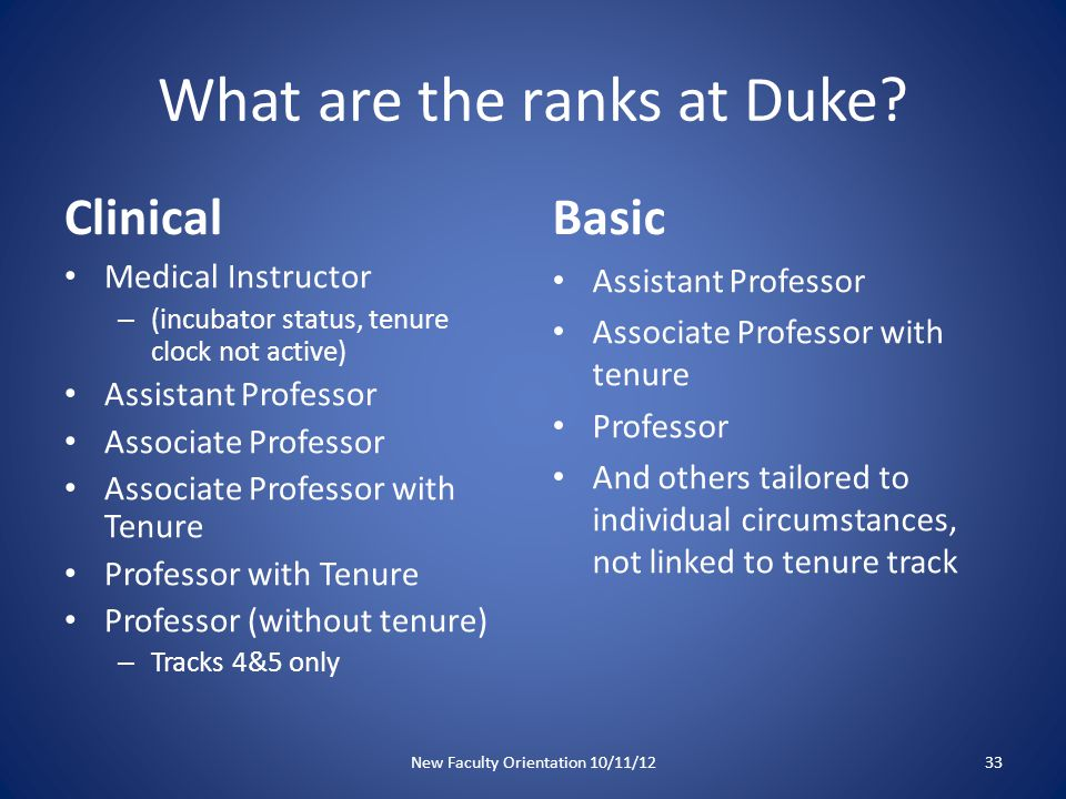 What are the ranks at Duke.