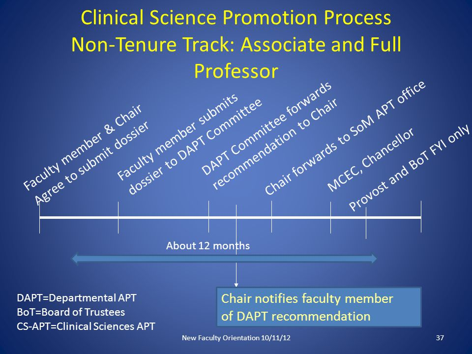Clinical Science Promotion Process Non-Tenure Track: Associate and Full Professor Faculty member & Chair Agree to submit dossier Faculty member submits dossier to DAPT Committee DAPT Committee forwards recommendation to Chair Chair forwards to SoM APT office Chair notifies faculty member of DAPT recommendation DAPT=Departmental APT BoT=Board of Trustees CS-APT=Clinical Sciences APT About 12 months Provost and BoT FYI only MCEC, Chancellor New Faculty Orientation 10/11/1237