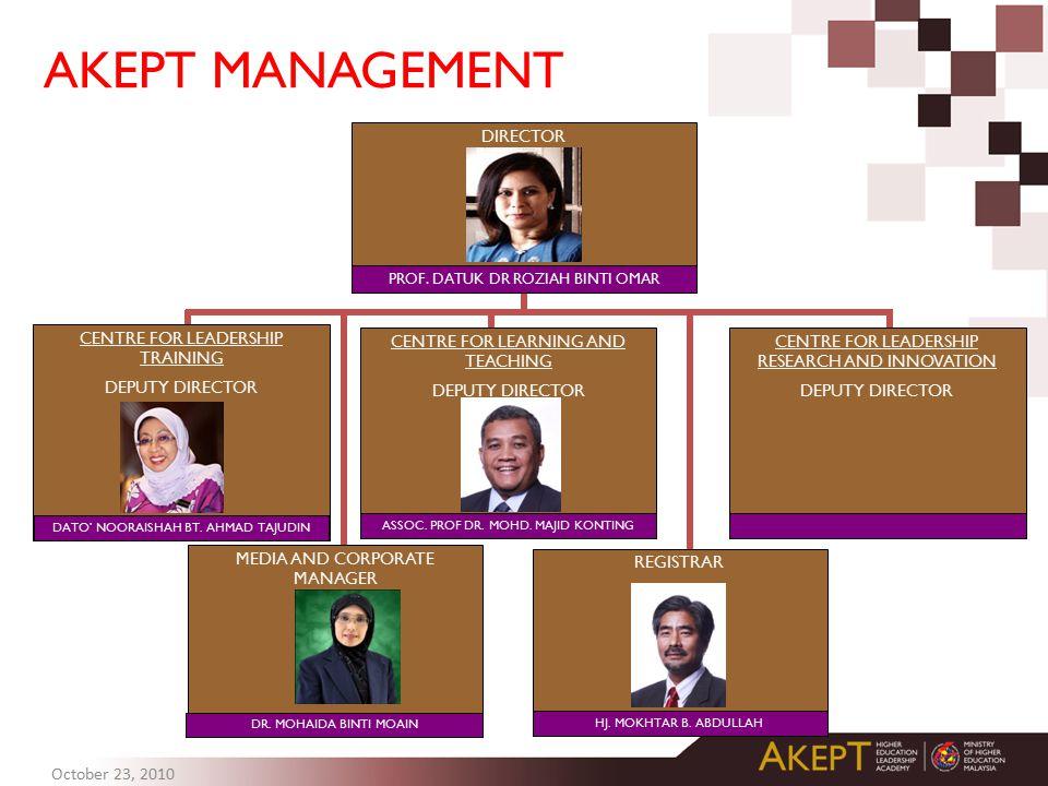 AKEPT MANAGEMENT DIRECTOR REGISTRAR CENTRE FOR LEADERSHIP RESEARCH AND INNOVATION DEPUTY DIRECTOR CENTRE FOR LEADERSHIP TRAINING DEPUTY DIRECTOR CENTR