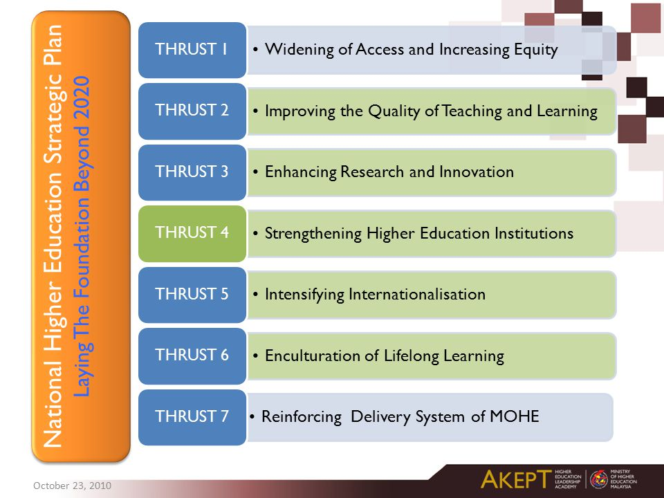 Widening of Access and Increasing Equity THRUST 1 Improving the Quality of Teaching and Learning THRUST 2 Enhancing Research and Innovation THRUST 3 Strengthening Higher Education Institutions THRUST 4 Intensifying Internationalisation THRUST 5 Enculturation of Lifelong Learning THRUST 6 Reinforcing Delivery System of MOHE THRUST 7 National Higher Education Strategic Plan Laying The Foundation Beyond 2020 National Higher Education Strategic Plan Laying The Foundation Beyond 2020
