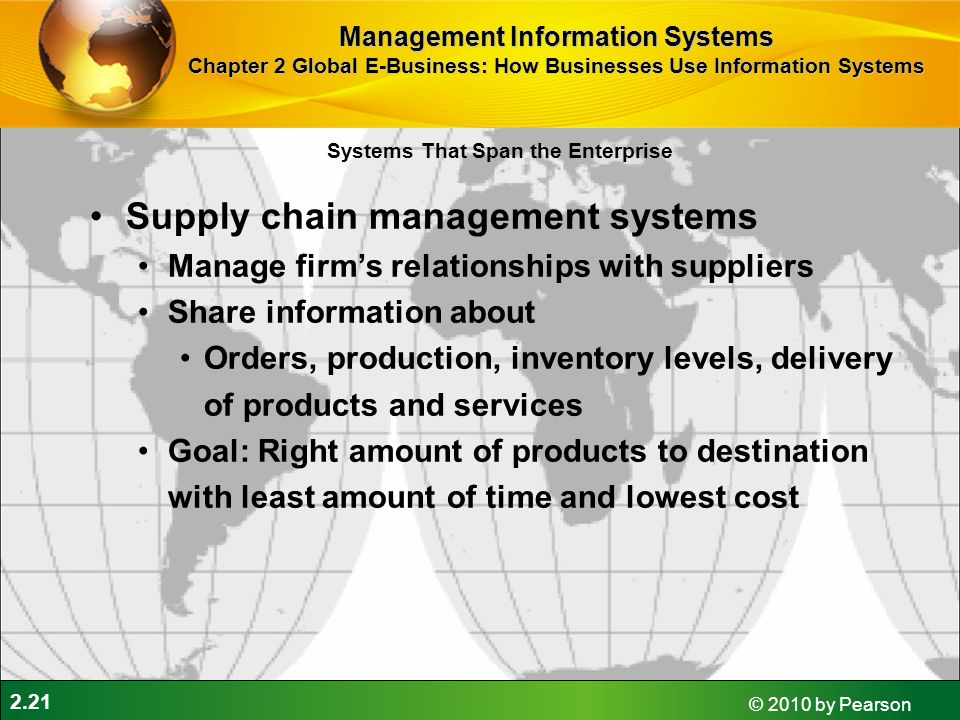2.21 © 2010 by Pearson Supply chain management systems Manage firm's relationships with suppliers Share information about Orders, production, inventor