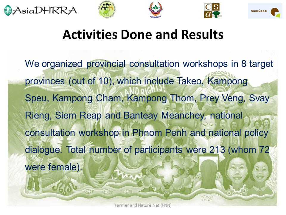 Activities Done and Results We organized provincial consultation workshops in 8 target provinces (out of 10), which include Takeo, Kampong Speu, Kampong Cham, Kampong Thom, Prey Veng, Svay Rieng, Siem Reap and Banteay Meanchey, national consultation workshop in Phnom Penh and national policy dialogue.