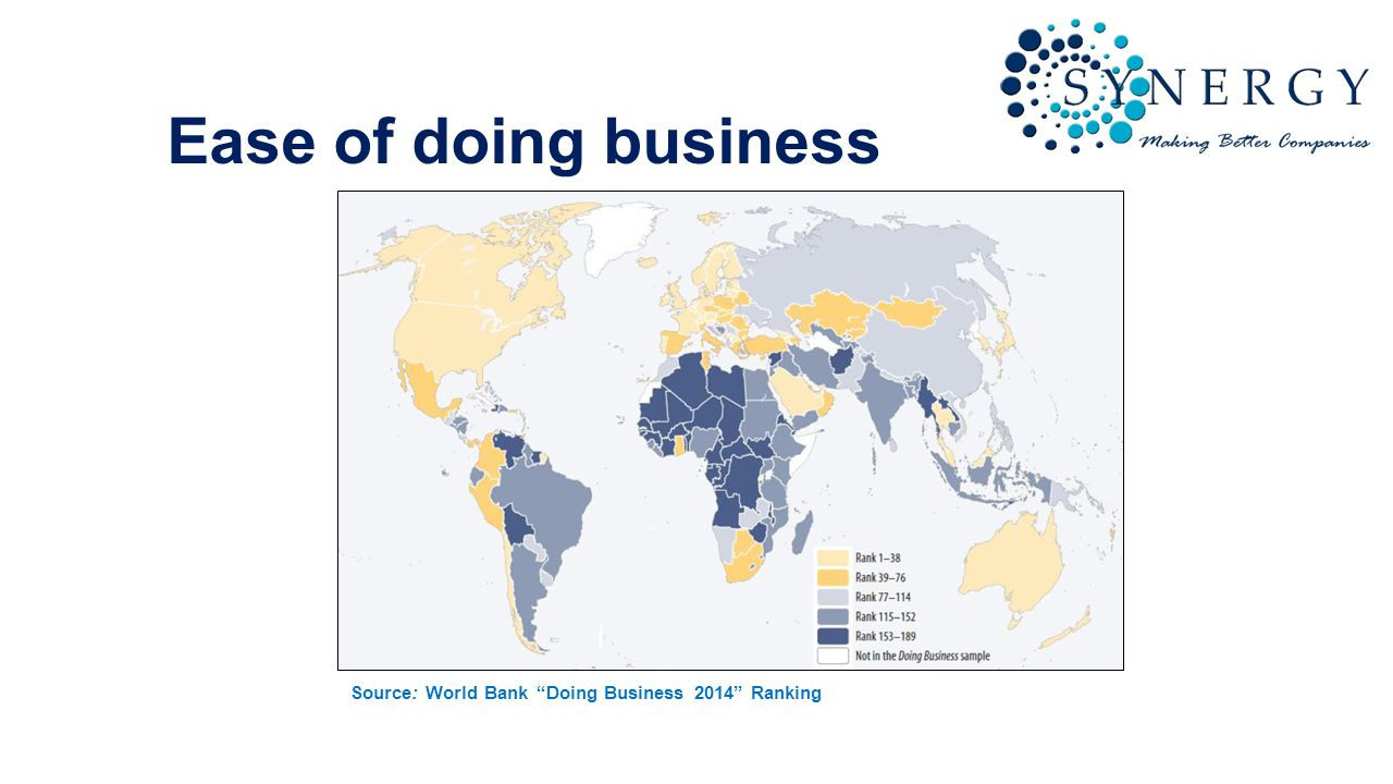 Ease of doing business Source: World Bank Doing Business 2014 Ranking