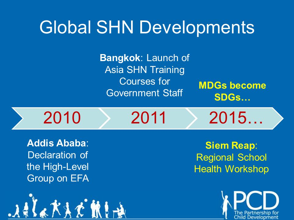 Global SHN Developments 201020112015… Siem Reap: Regional School Health Workshop Addis Ababa: Declaration of the High-Level Group on EFA Bangkok: Launch of Asia SHN Training Courses for Government Staff MDGs become SDGs…