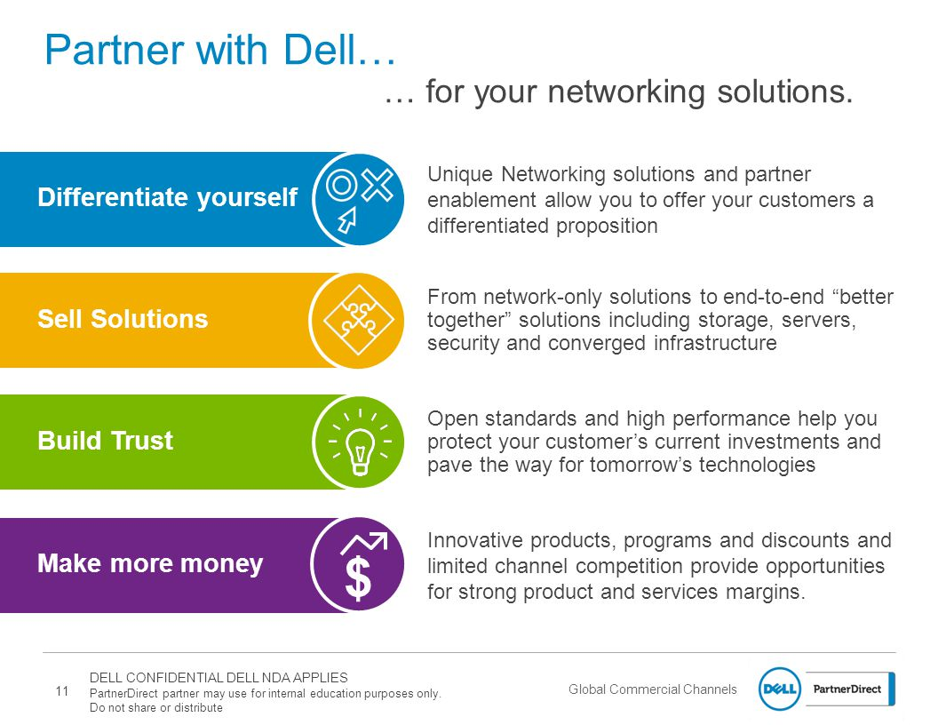 Global Commercial Channels Partner with Dell… … for your networking solutions.