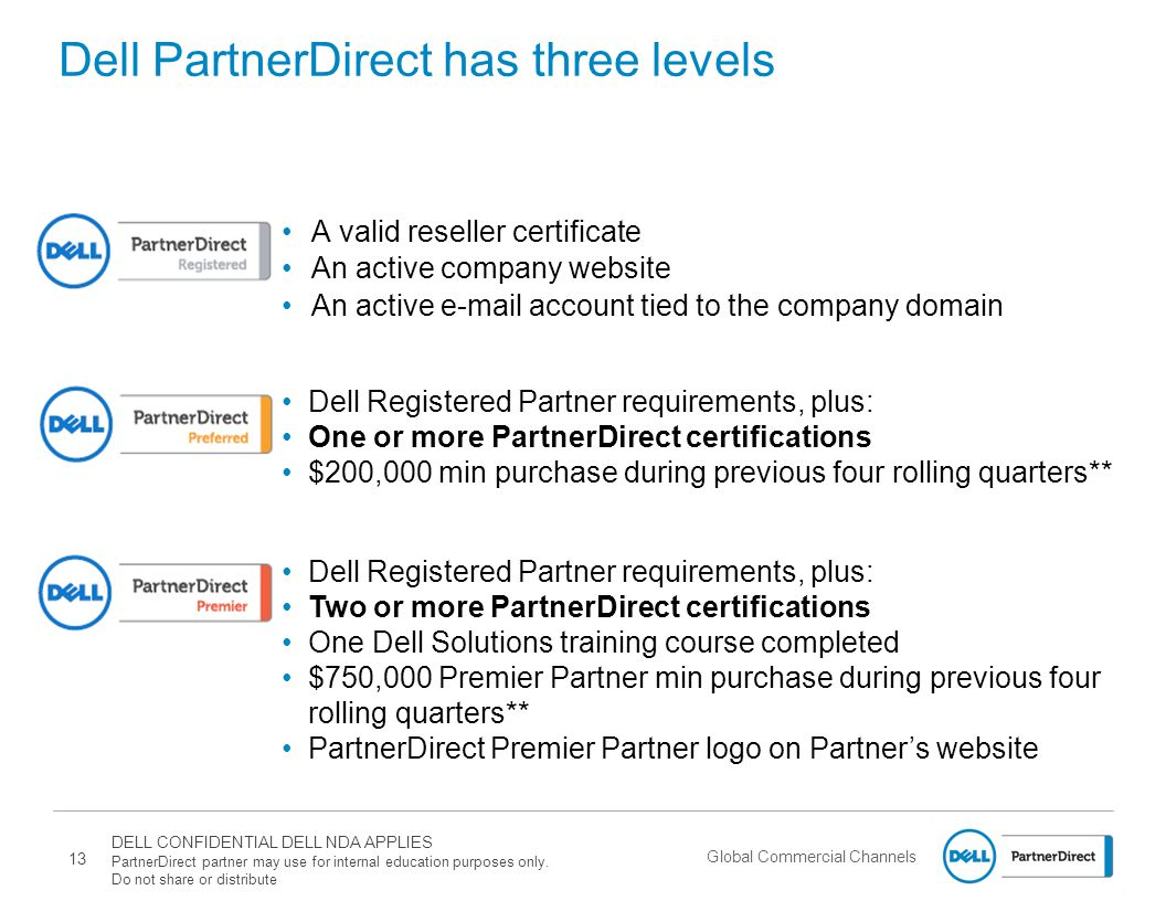 Global Commercial Channels Dell PartnerDirect has three levels A valid reseller certificate An active company website An active e-mail account tied to the company domain Dell Registered Partner requirements, plus: One or more PartnerDirect certifications $200,000 min purchase during previous four rolling quarters** Dell Registered Partner requirements, plus: Two or more PartnerDirect certifications One Dell Solutions training course completed $750,000 Premier Partner min purchase during previous four rolling quarters** PartnerDirect Premier Partner logo on Partner's website 13 DELL CONFIDENTIAL DELL NDA APPLIES PartnerDirect partner may use for internal education purposes only.