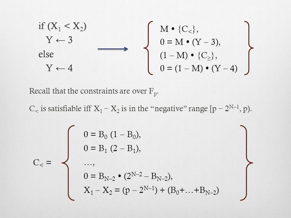 if (X 1 < X 2 ) Y ← 3 else Y ← 4 M  {C < }, 0 = M  (Y – 3), (1 – M)  {C ≥ }, 0 = (1 – M)  (Y – 4) C < = 0 = B 0 (1 – B 0 ), 0 = B 1 (2 – B 1 ), …, 0 = B N–2  (2 N–2 – B N–2 ), X 1 – X 2 = (p – 2 N–1 ) + (B 0 +…+B N–2 ) Recall that the constraints are over F p.