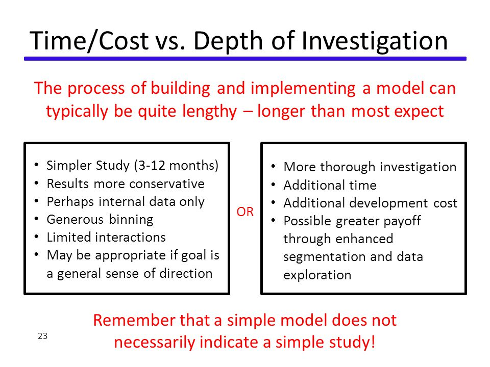 Time/Cost vs.